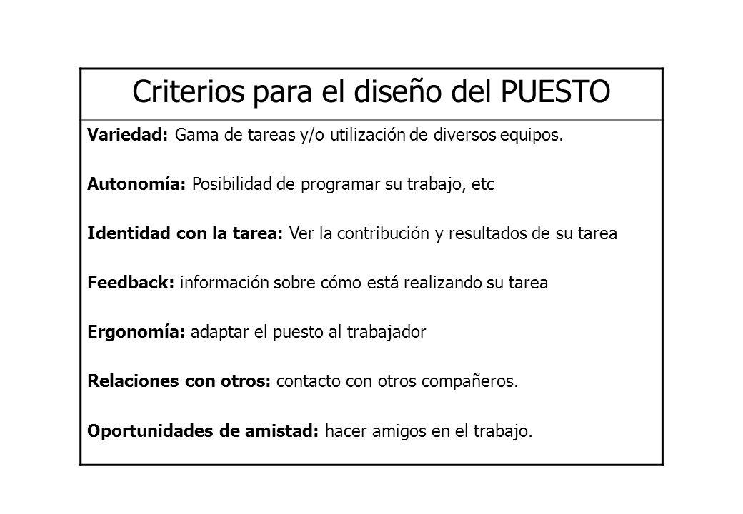Criterios para el diseño del PUESTO Variedad: Gama de tareas y/o utilización de diversos equipos. Autonomía: Posibilidad de programar su trabajo, etc