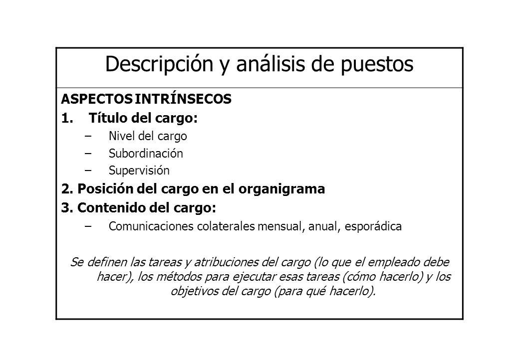 Descripción y análisis de puestos ASPECTOS INTRÍNSECOS 1.Título del cargo: –Nivel del cargo –Subordinación –Supervisión 2. Posición del cargo en el or