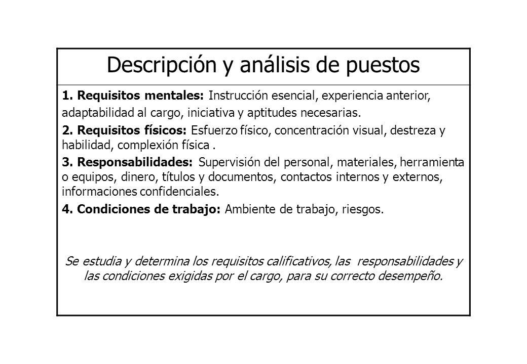 Descripción y análisis de puestos 1. Requisitos mentales: Instrucción esencial, experiencia anterior, adaptabilidad al cargo, iniciativa y aptitudes n