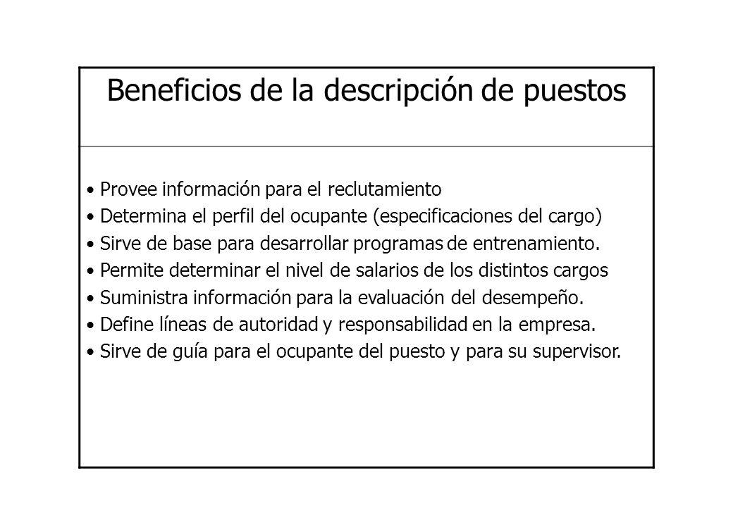 Beneficios de la descripción de puestos Provee información para el reclutamiento Determina el perfil del ocupante (especificaciones del cargo) Sirve d