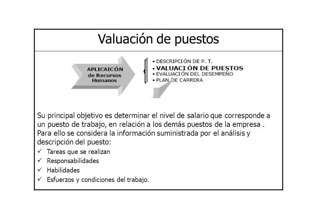 Valuación de puestos Su principal objetivo es determinar el nivel de salario que corresponde a un puesto de trabajo, en relación a los demás puestos d