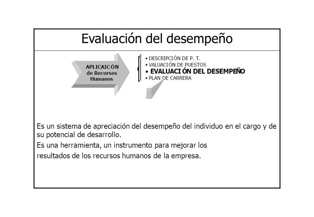 Evaluación del desempeño Es un sistema de apreciación del desempeño del individuo en el cargo y de su potencial de desarrollo. Es una herramienta, un