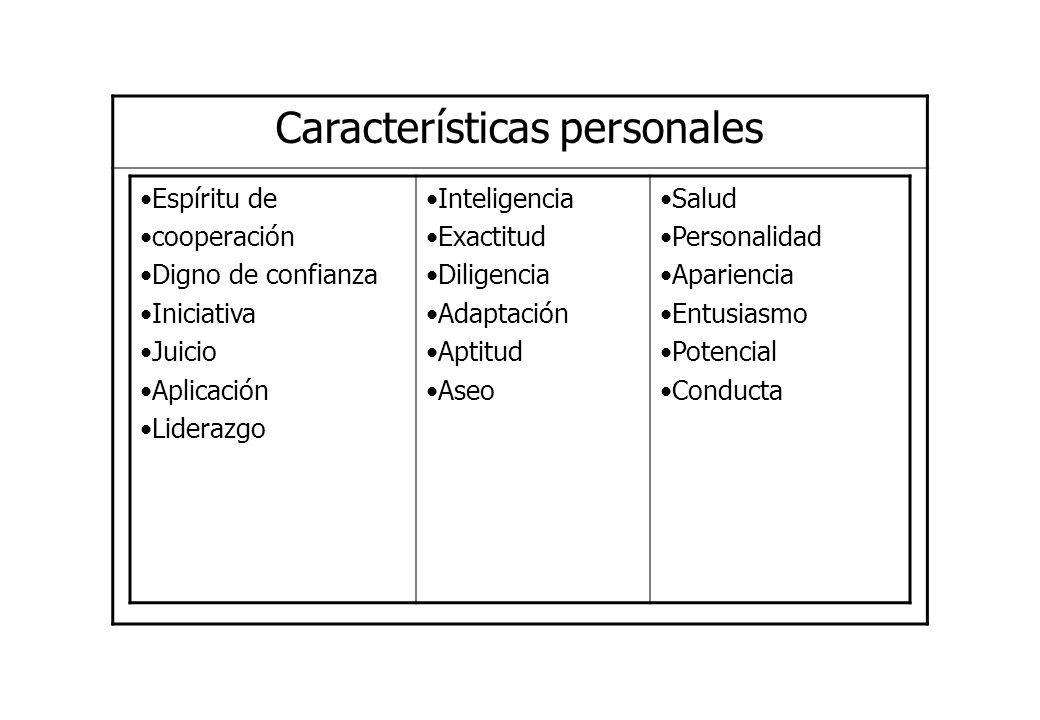 Características personales Espíritu de cooperación Digno de confianza Iniciativa Juicio Aplicación Liderazgo Inteligencia Exactitud Diligencia Adaptac