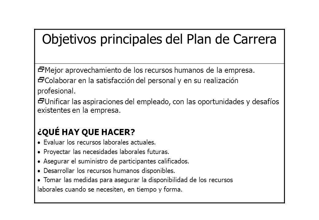 Objetivos principales del Plan de Carrera Mejor aprovechamiento de los recursos humanos de la empresa. Colaborar en la satisfacción del personal y en