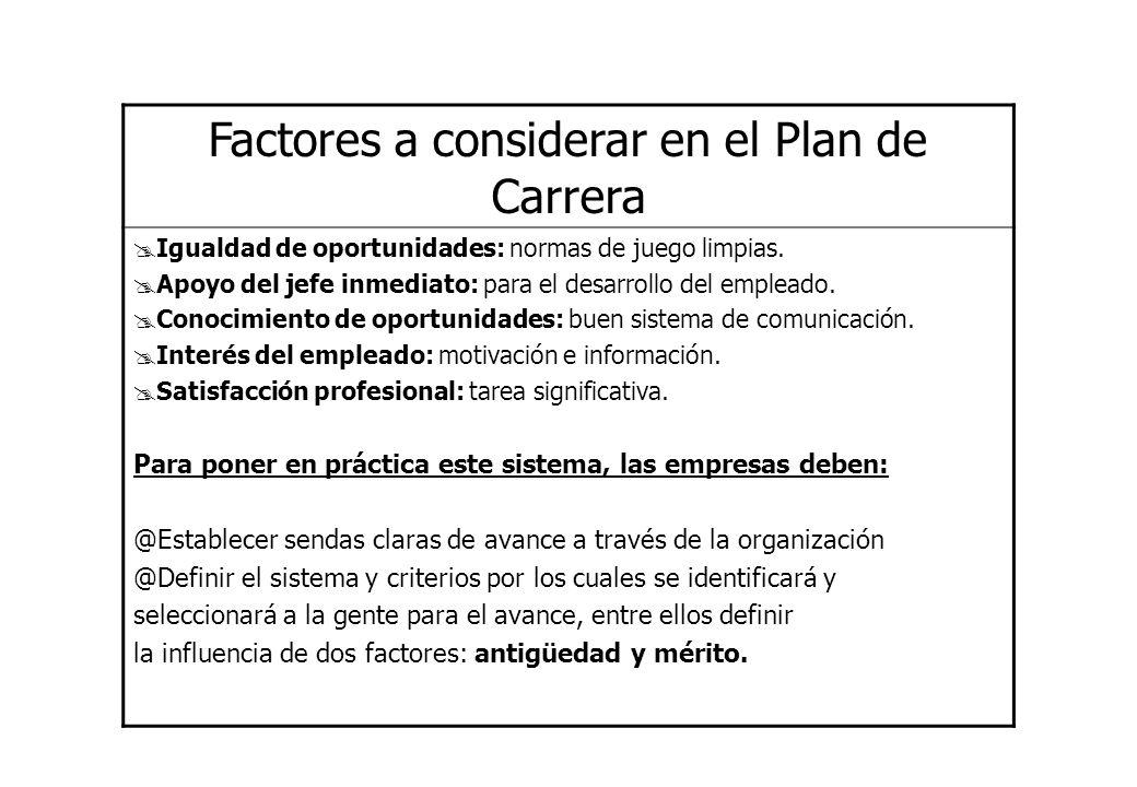 Factores a considerar en el Plan de Carrera Igualdad de oportunidades: normas de juego limpias. Apoyo del jefe inmediato: para el desarrollo del emple