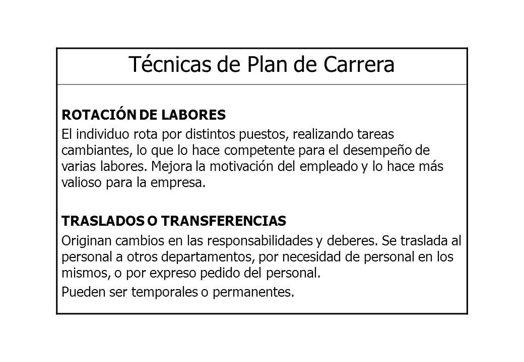 Técnicas de Plan de Carrera ROTACIÓN DE LABORES El individuo rota por distintos puestos, realizando tareas cambiantes, lo que lo hace competente para