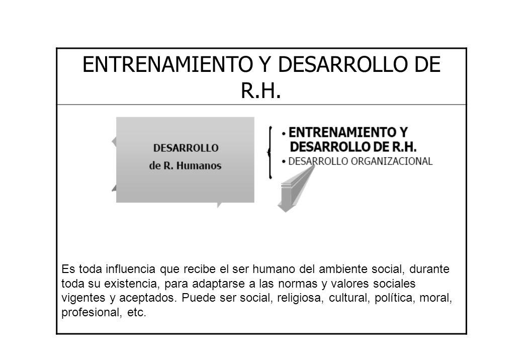 ENTRENAMIENTO Y DESARROLLO DE R.H. Es toda influencia que recibe el ser humano del ambiente social, durante toda su existencia, para adaptarse a las n