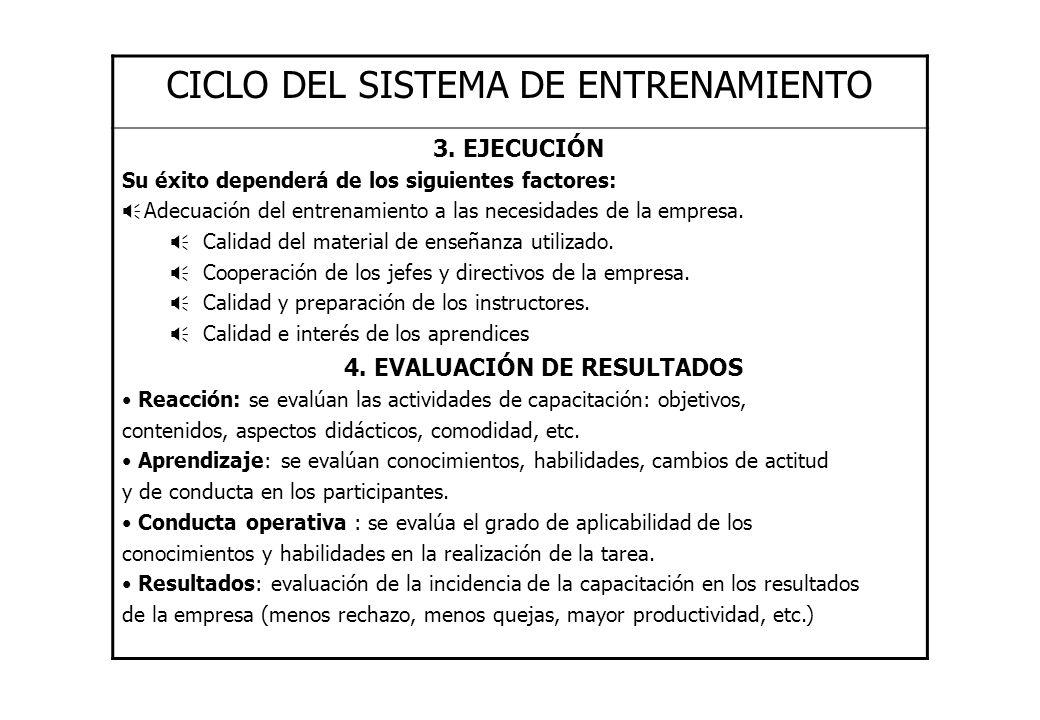CICLO DEL SISTEMA DE ENTRENAMIENTO 3. EJECUCIÓN Su éxito dependerá de los siguientes factores: Adecuación del entrenamiento a las necesidades de la em