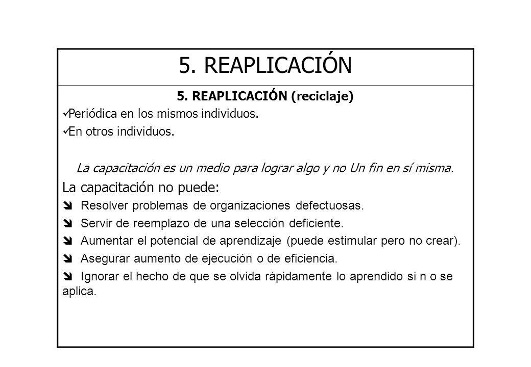 5. REAPLICACIÓN 5. REAPLICACIÓN (reciclaje) Periódica en los mismos individuos. En otros individuos. La capacitación es un medio para lograr algo y no