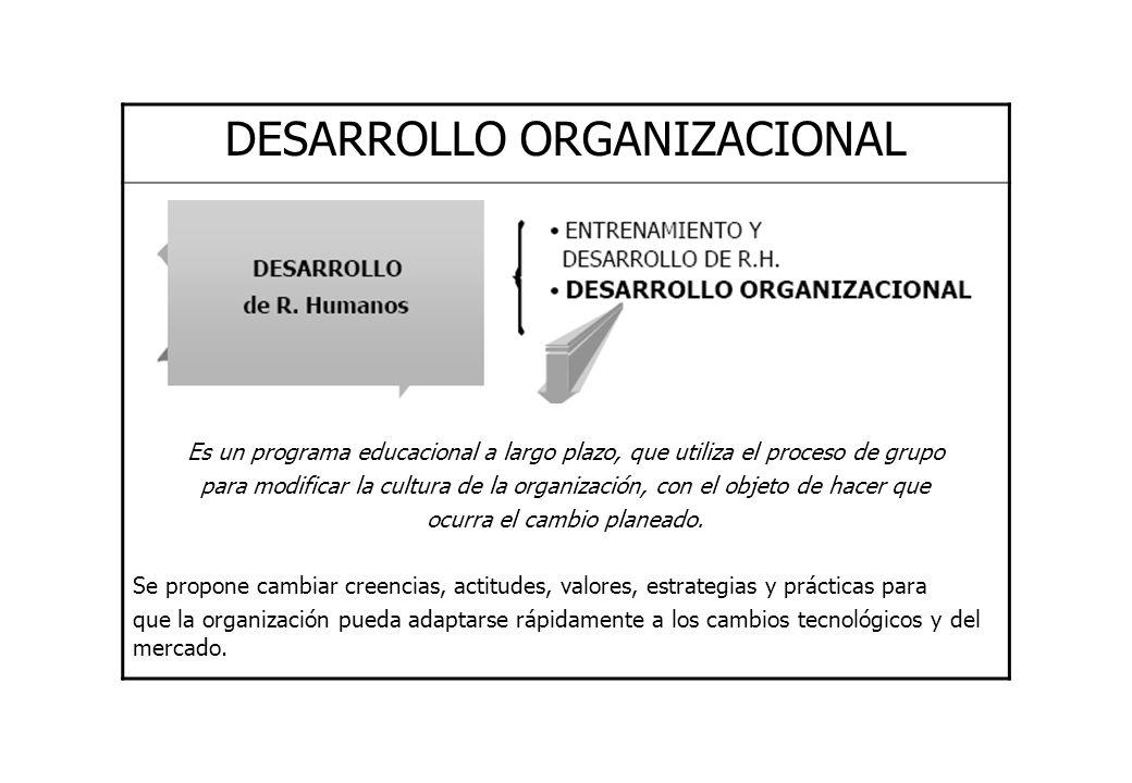 DESARROLLO ORGANIZACIONAL Es un programa educacional a largo plazo, que utiliza el proceso de grupo para modificar la cultura de la organización, con