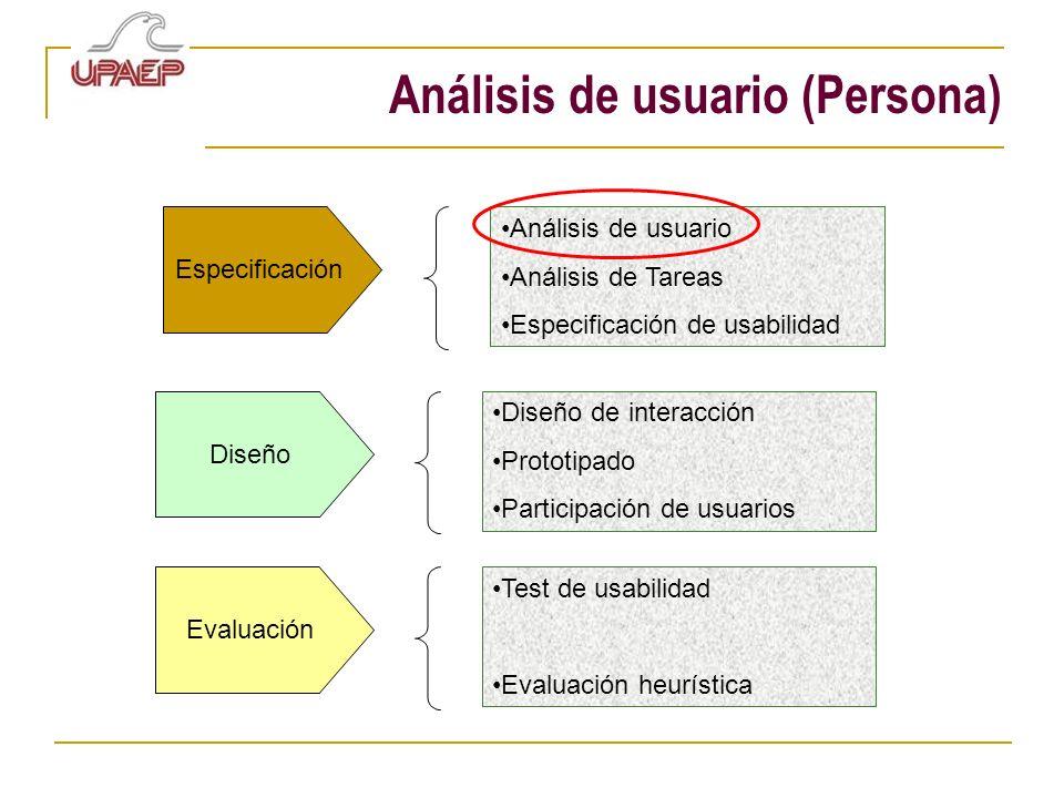 Análisis de usuario (Persona) Especificación Análisis de usuario Análisis de Tareas Especificación de usabilidad Diseño Diseño de interacción Prototip
