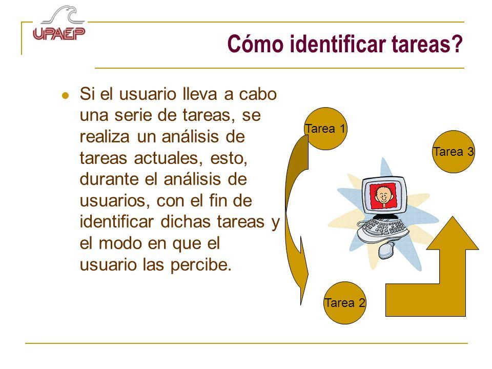 Cómo identificar tareas? Si el usuario lleva a cabo una serie de tareas, se realiza un análisis de tareas actuales, esto, durante el análisis de usuar
