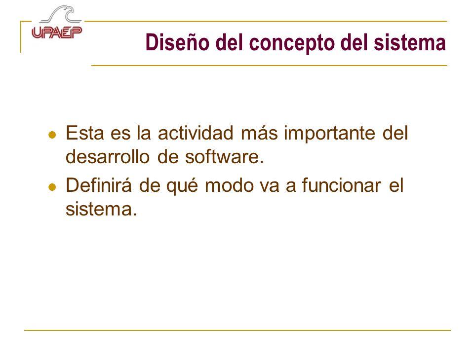 Diseño del concepto del sistema Esta es la actividad más importante del desarrollo de software. Definirá de qué modo va a funcionar el sistema.