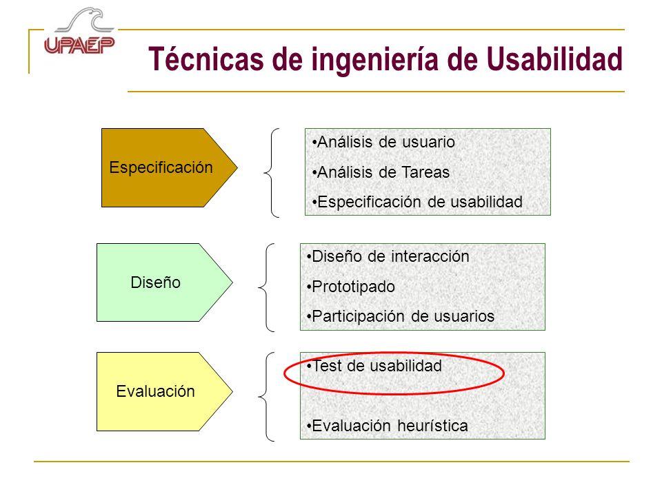 Técnicas de ingeniería de Usabilidad Especificación Análisis de usuario Análisis de Tareas Especificación de usabilidad Diseño Diseño de interacción P