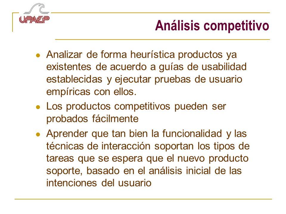 Análisis competitivo Analizar de forma heurística productos ya existentes de acuerdo a guías de usabilidad establecidas y ejecutar pruebas de usuario