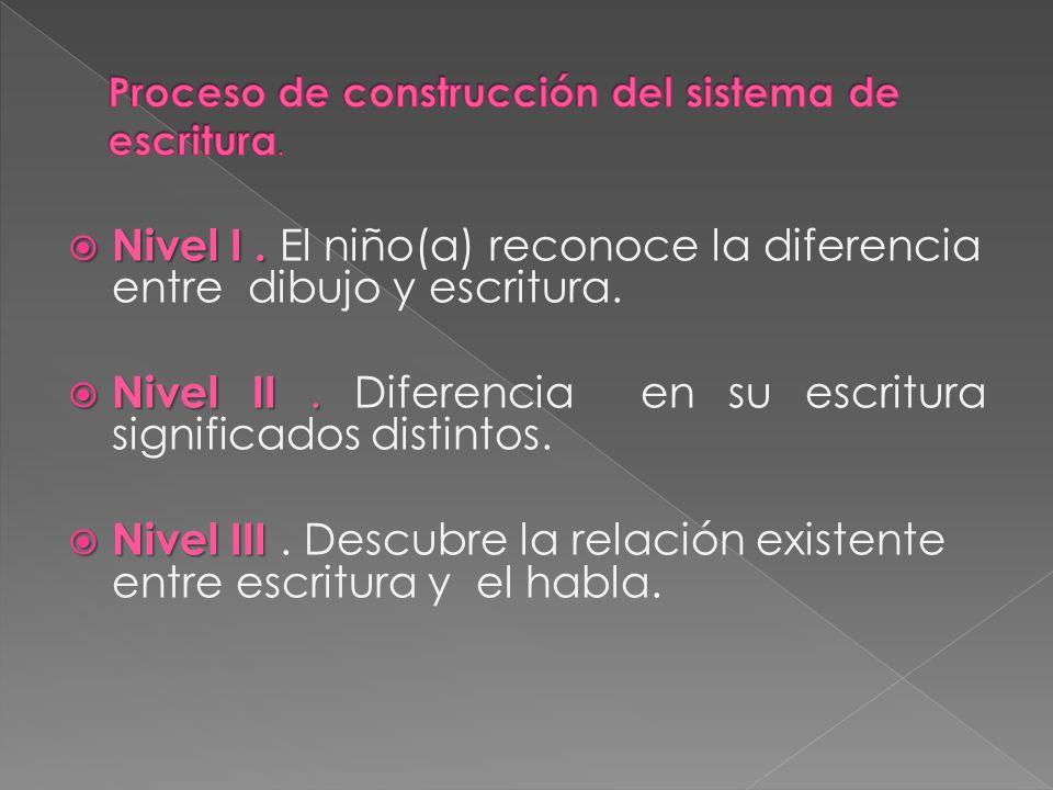 Nivel I.Nivel I. El niño(a) reconoce la diferencia entre dibujo y escritura.