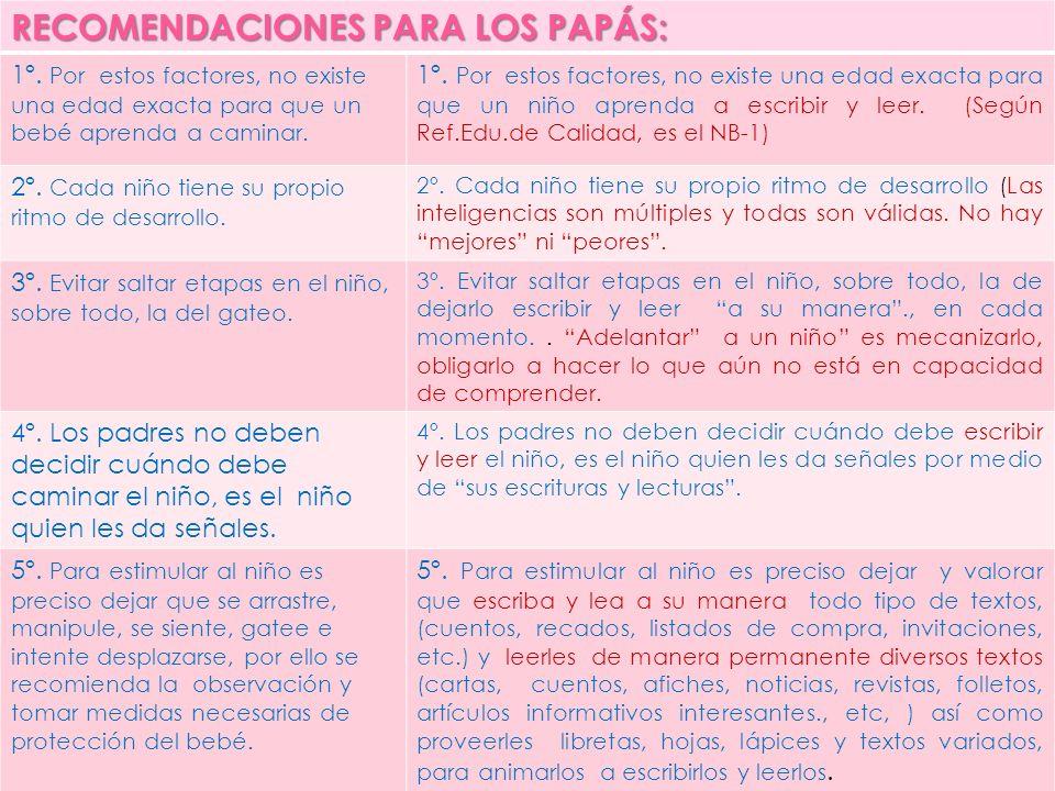 RECOMENDACIONES PARA LOS PAPÁS: 1º.