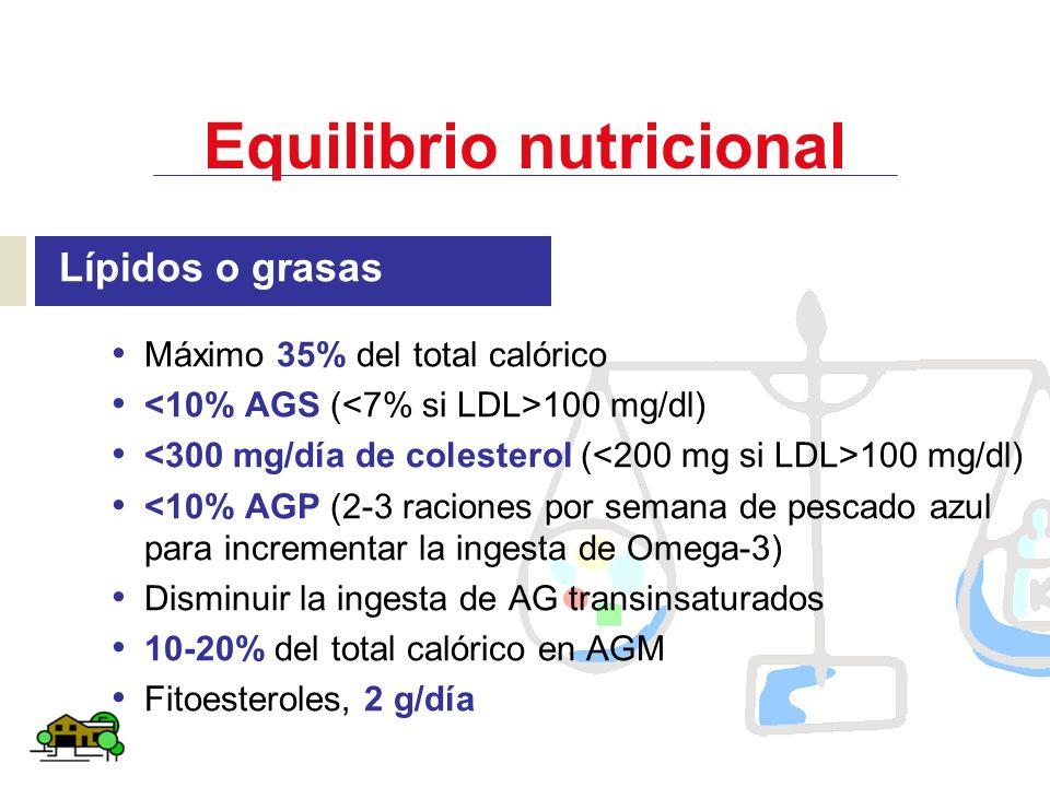 Equilibrio nutricional Lípidos o grasas Máximo 35% del total calórico 100 mg/dl) <10% AGP (2-3 raciones por semana de pescado azul para incrementar la