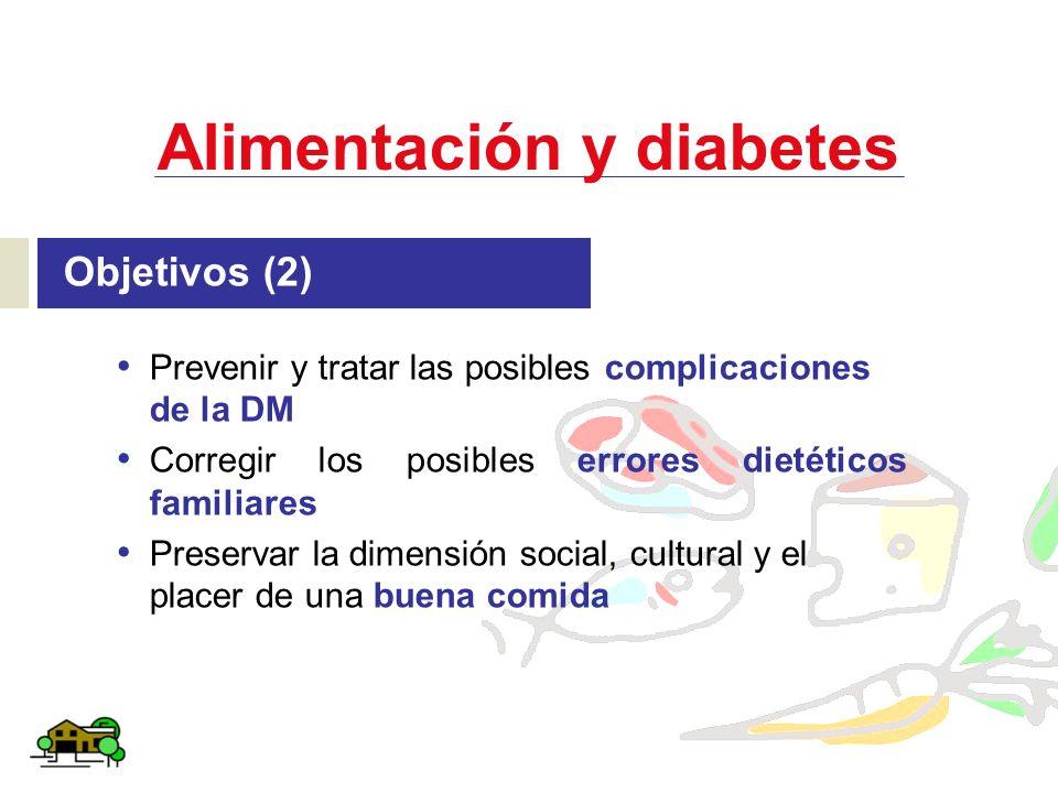 Alimentación y diabetes Objetivos (2) Prevenir y tratar las posibles complicaciones de la DM Corregir los posibles errores dietéticos familiares Prese