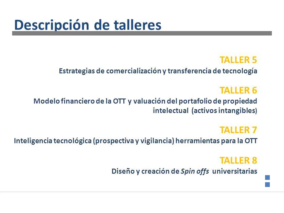TALLER 5 Estrategias de comercialización y transferencia de tecnología TALLER 6 Modelo financiero de la OTT y valuación del portafolio de propiedad in
