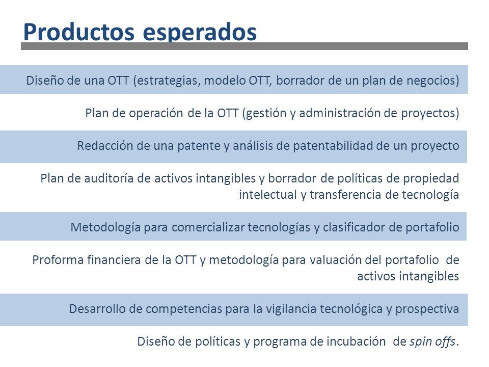Productos esperados Diseño de una OTT (estrategias, modelo OTT, borrador de un plan de negocios) Plan de operación de la OTT (gestión y administración de proyectos) Redacción de una patente y análisis de patentabilidad de un proyecto Plan de auditoría de activos intangibles y borrador de políticas de propiedad intelectual y transferencia de tecnología Metodología para comercializar tecnologías y clasificador de portafolio Proforma financiera de la OTT y metodología para valuación del portafolio de activos intangibles Desarrollo de competencias para la vigilancia tecnológica y prospectiva Diseño de políticas y programa de incubación de spin offs.