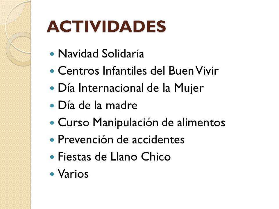 ACTIVIDADES Navidad Solidaria Centros Infantiles del Buen Vivir Día Internacional de la Mujer Día de la madre Curso Manipulación de alimentos Prevención de accidentes Fiestas de Llano Chico Varios