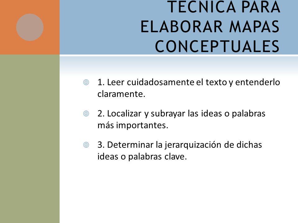 TÉCNICA PARA ELABORAR MAPAS CONCEPTUALES 1. Leer cuidadosamente el texto y entenderlo claramente. 2. Localizar y subrayar las ideas o palabras más imp