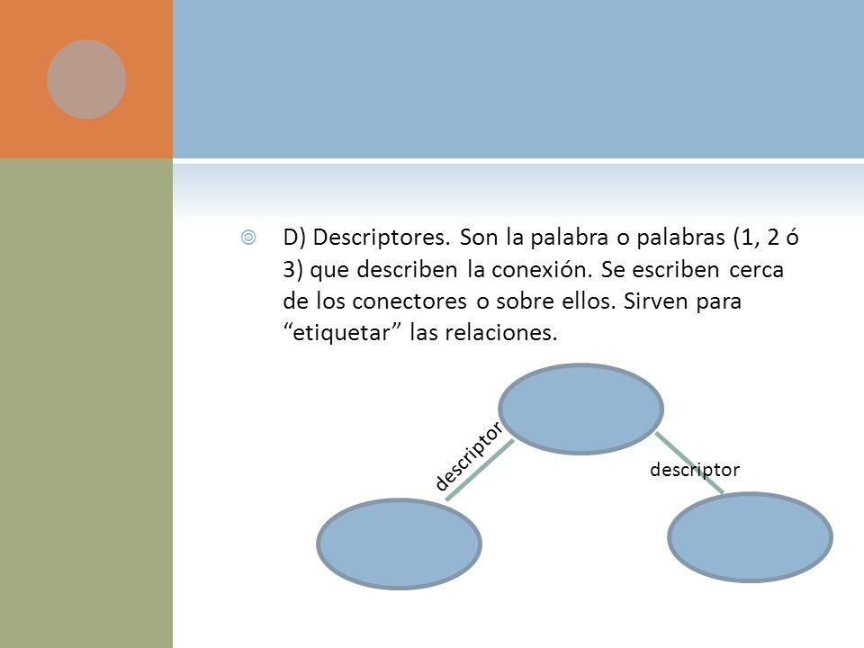 D) Descriptores. Son la palabra o palabras (1, 2 ó 3) que describen la conexión. Se escriben cerca de los conectores o sobre ellos. Sirven para etique