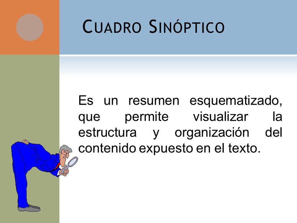 C UADRO S INÓPTICO Es un resumen esquematizado, que permite visualizar la estructura y organización del contenido expuesto en el texto.
