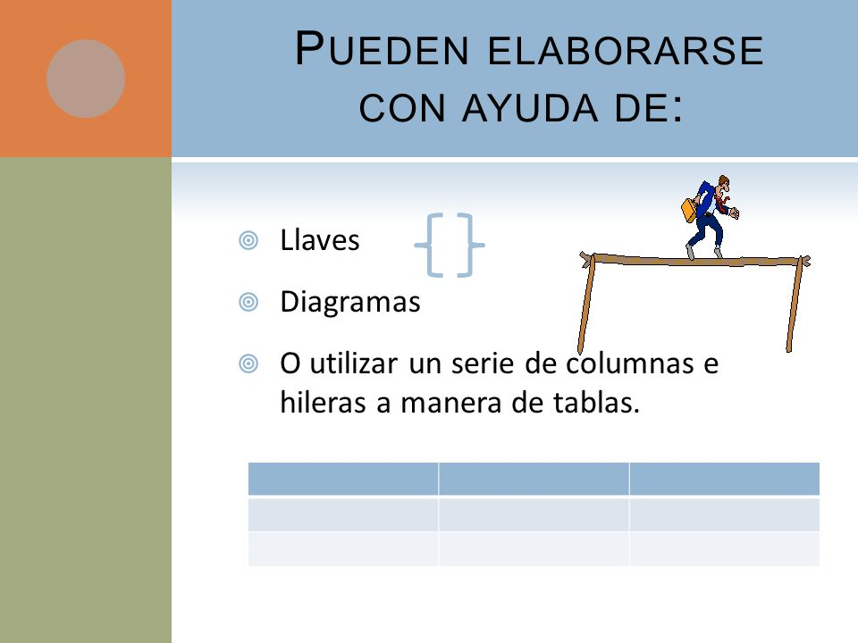 P UEDEN ELABORARSE CON AYUDA DE : Llaves Diagramas O utilizar un serie de columnas e hileras a manera de tablas.