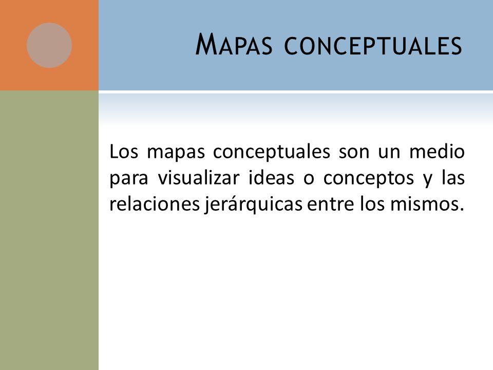 M APAS CONCEPTUALES Los mapas conceptuales son un medio para visualizar ideas o conceptos y las relaciones jerárquicas entre los mismos.