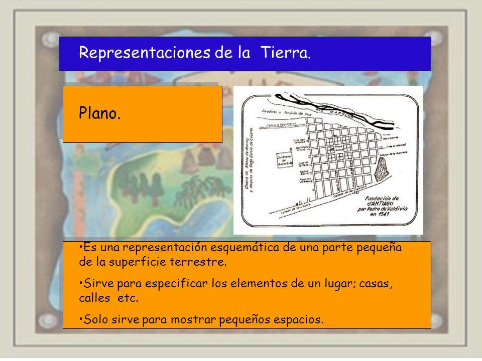 Representaciones de la Tierra. Plano. Es una representación esquemática de una parte pequeña de la superficie terrestre. Sirve para especificar los el