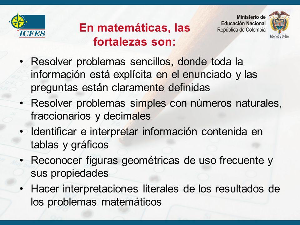 En matemáticas, las fortalezas son: Resolver problemas sencillos, donde toda la información está explícita en el enunciado y las preguntas están clara