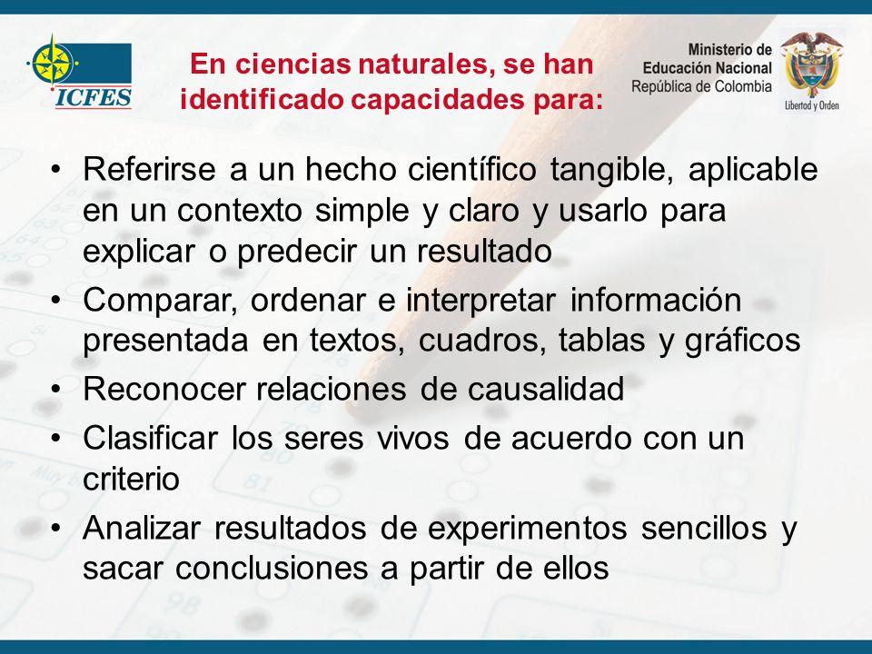 En ciencias naturales, se han identificado capacidades para: Referirse a un hecho científico tangible, aplicable en un contexto simple y claro y usarl