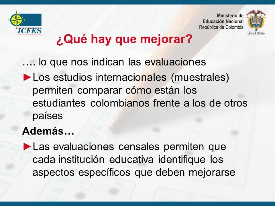 ¿Qué hay que mejorar? …. lo que nos indican las evaluaciones Los estudios internacionales (muestrales) permiten comparar cómo están los estudiantes co