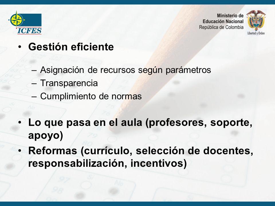 Gestión eficiente –Asignación de recursos según parámetros –Transparencia –Cumplimiento de normas Lo que pasa en el aula (profesores, soporte, apoyo)