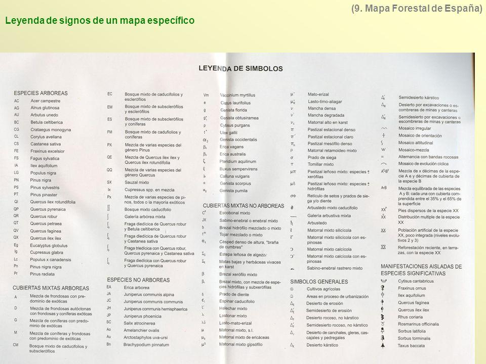 Leyenda de signos de un mapa específico (9. Mapa Forestal de España)