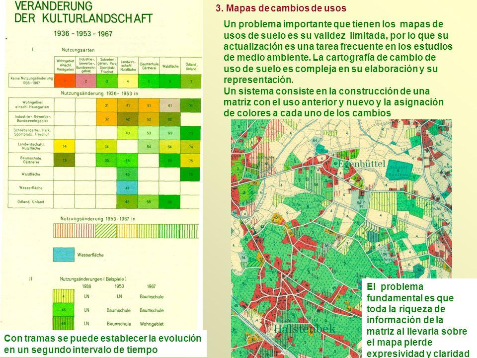 Los mapas de transformaciones de usos del suelo resultan más expresivos si se consideran sólo los cambios efectuados (3.
