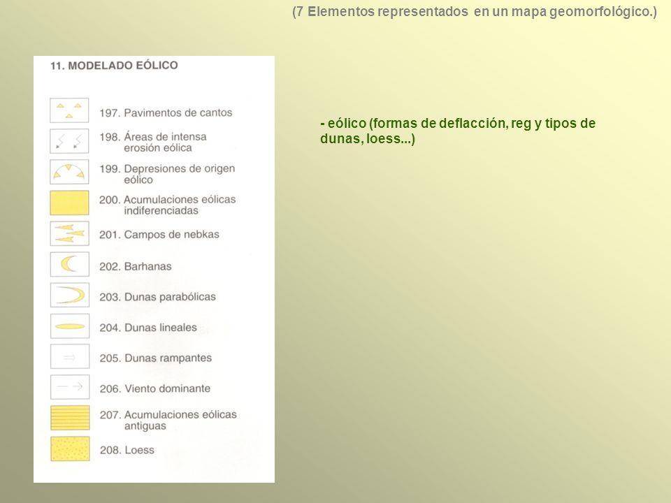 - eólico (formas de deflacción, reg y tipos de dunas, loess...) (7 Elementos representados en un mapa geomorfológico.)