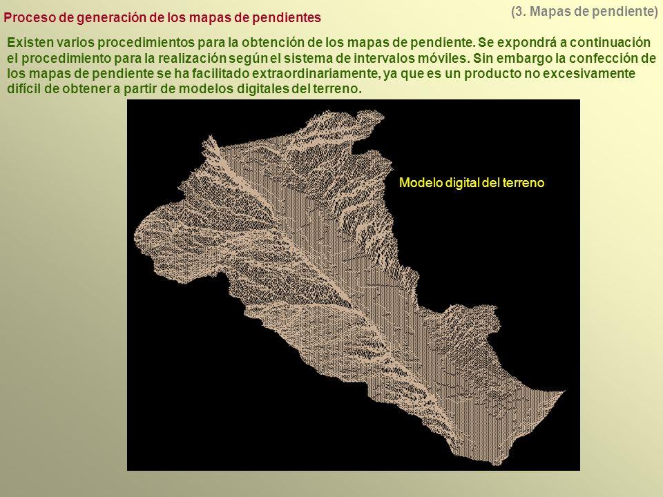 Existen varios procedimientos para la obtención de los mapas de pendiente.