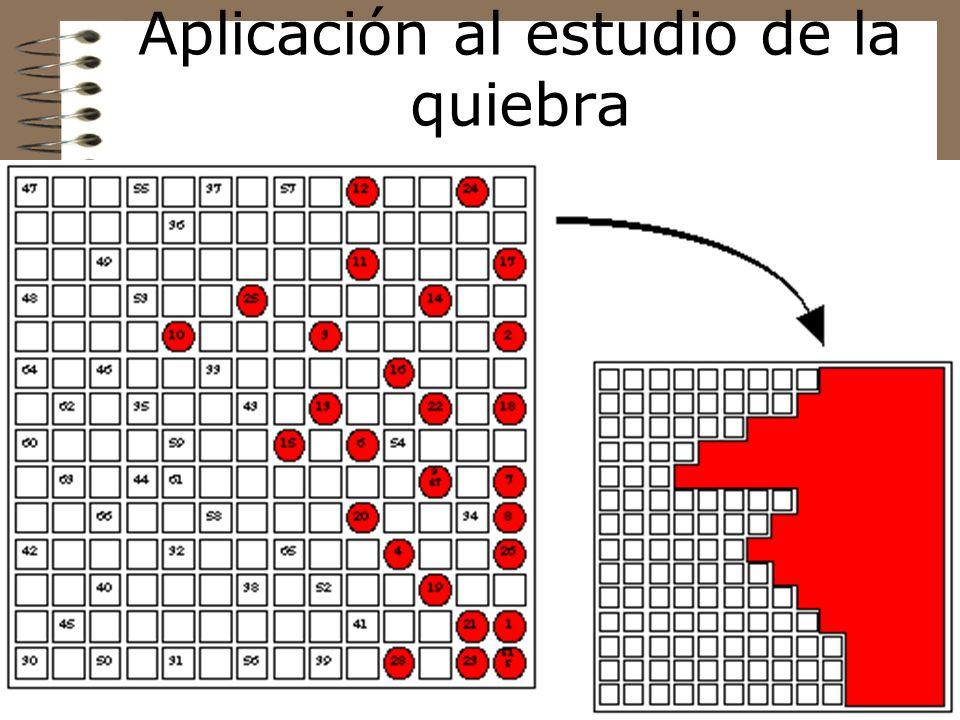 Estructura del mapa autoorganizado El mapa autoorganizado está formado por una matriz rectangular de neuronas, de modo que las relaciones entre los pa