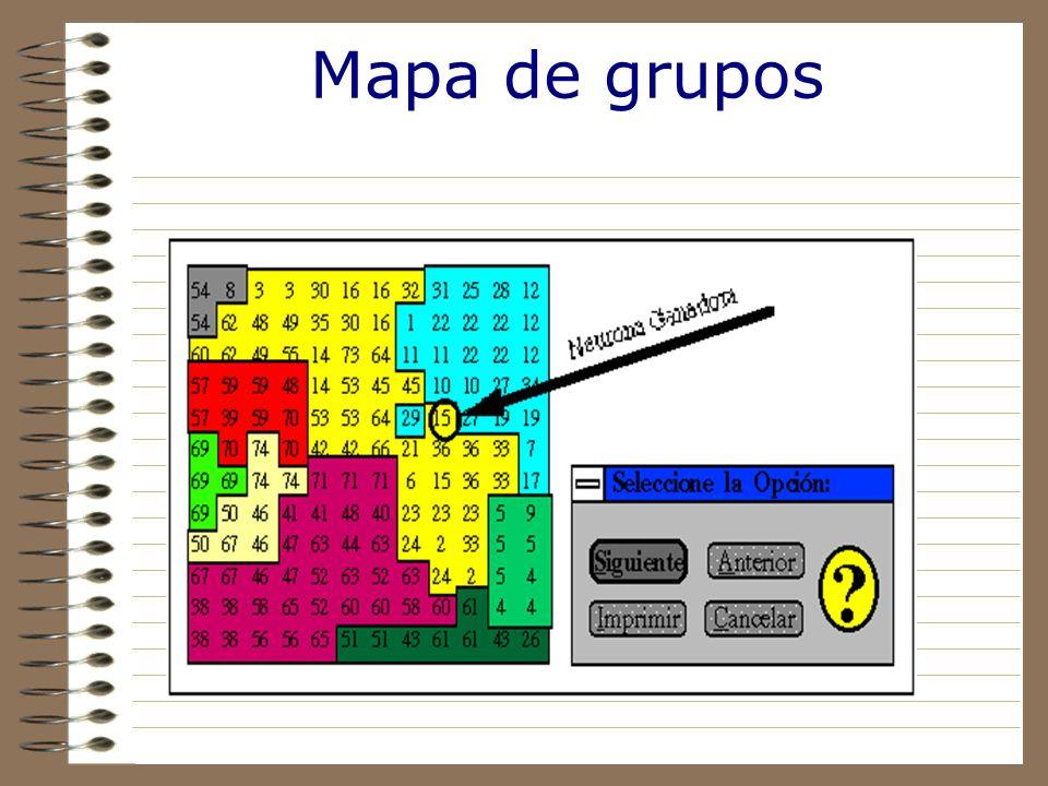 Ubicación en el mapa de rasgos