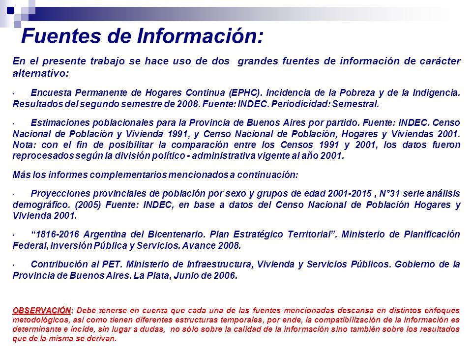 Fuentes de Información: En el presente trabajo se hace uso de dos grandes fuentes de información de carácter alternativo: Encuesta Permanente de Hogares Continua (EPHC).