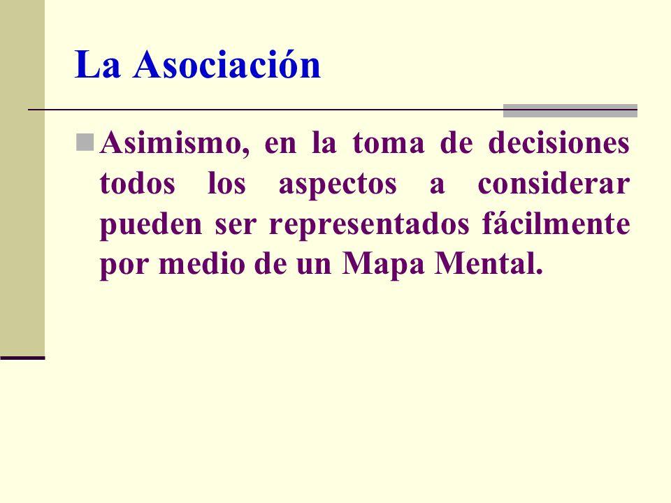 La Asociación Asimismo, en la toma de decisiones todos los aspectos a considerar pueden ser representados fácilmente por medio de un Mapa Mental.