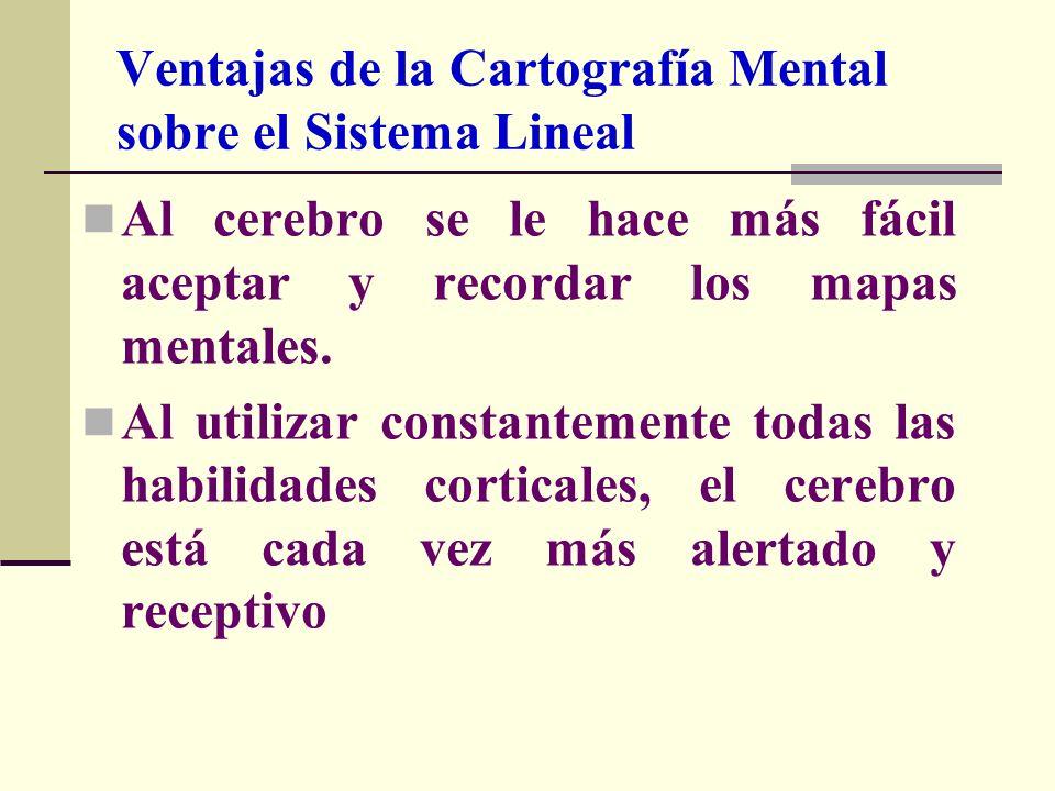 Al cerebro se le hace más fácil aceptar y recordar los mapas mentales. Al utilizar constantemente todas las habilidades corticales, el cerebro está ca