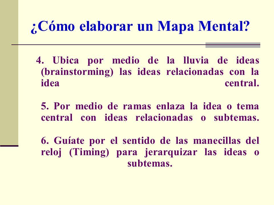 4. Ubica por medio de la lluvia de ideas (brainstorming) las ideas relacionadas con la idea central. 5. Por medio de ramas enlaza la idea o tema centr