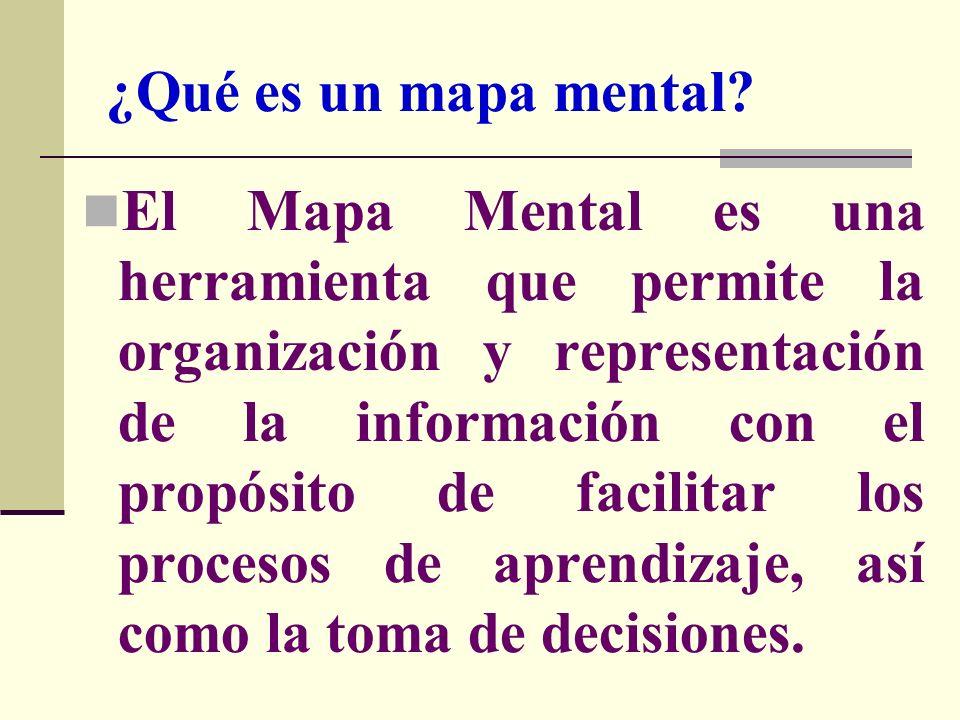 ¿Qué es un mapa mental? El Mapa Mental es una herramienta que permite la organización y representación de la información con el propósito de facilitar
