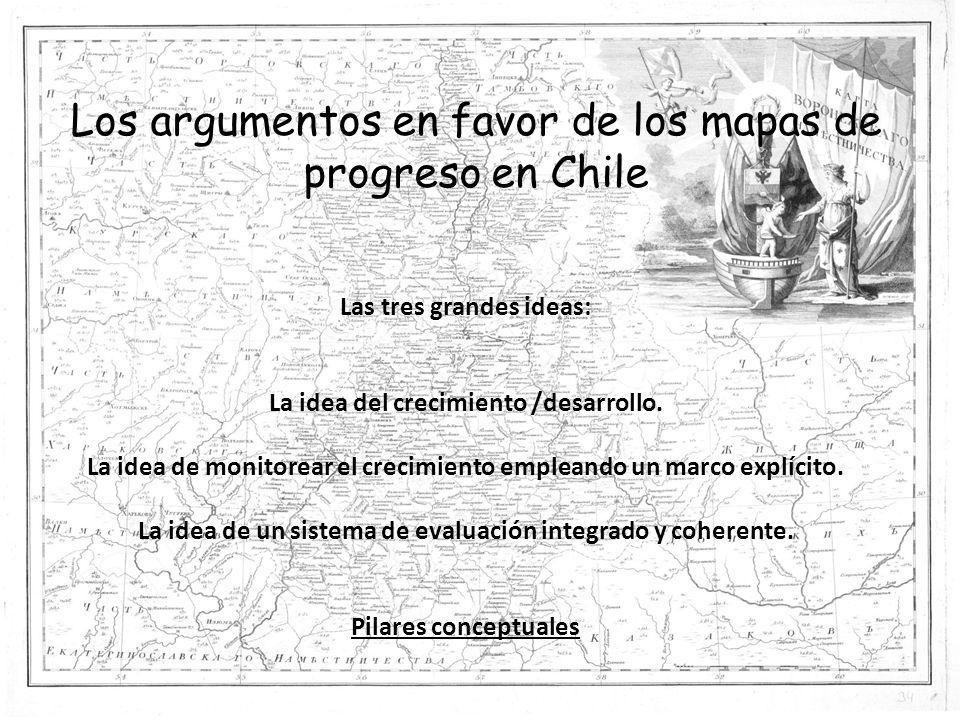 Universidad de Santiago de Chile MAPAS DE PROGRESO Estudiantes: Miriam Guerrero O.
