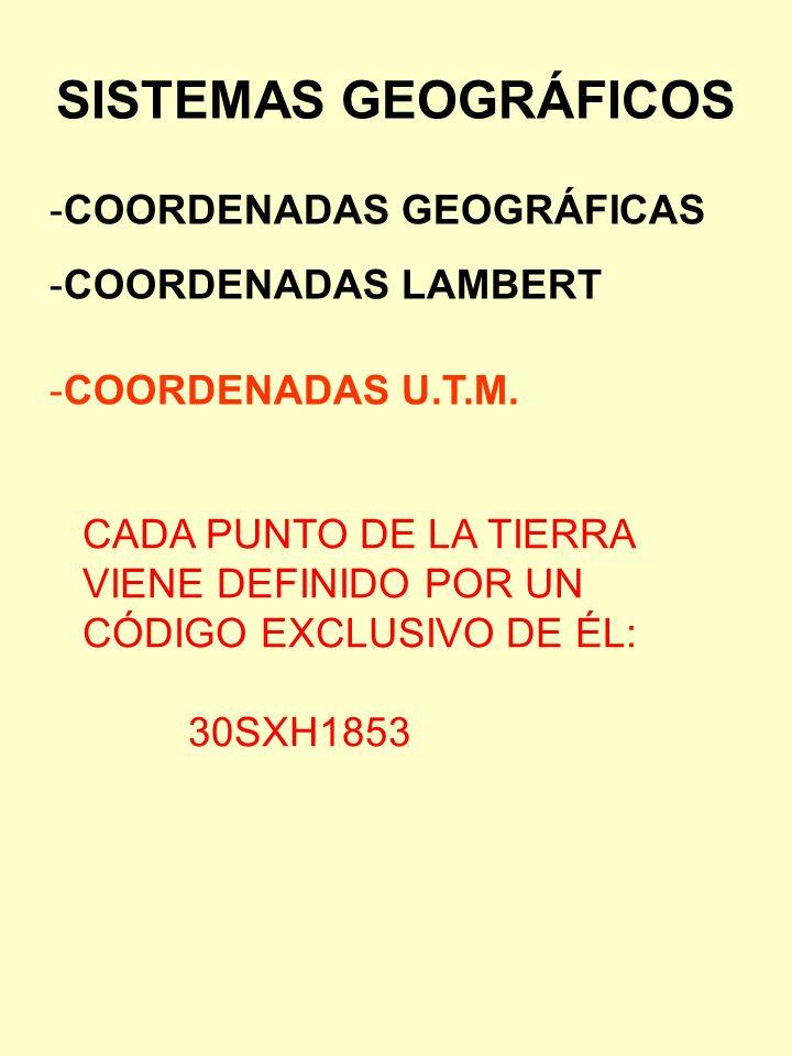 SISTEMAS GEOGRÁFICOS -COORDENADAS GEOGRÁFICAS -COORDENADAS LAMBERT -COORDENADAS U.T.M. CADA PUNTO DE LA TIERRA VIENE DEFINIDO POR UN CÓDIGO EXCLUSIVO