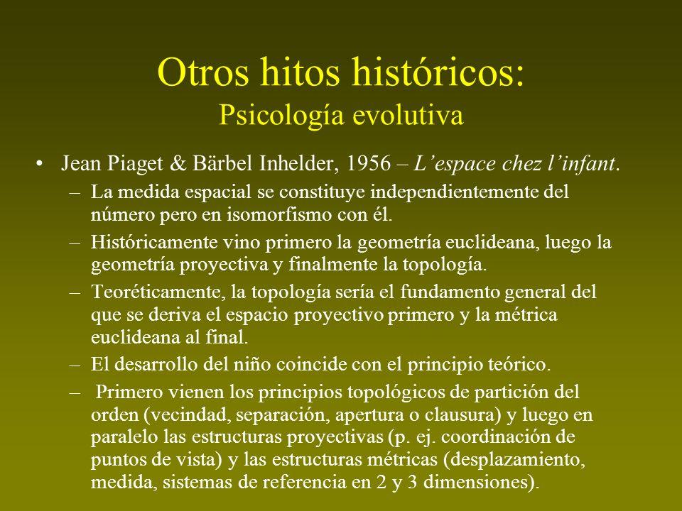 Otros hitos históricos: Psicología evolutiva Jean Piaget & Bärbel Inhelder, 1956 – Lespace chez linfant. –La medida espacial se constituye independien
